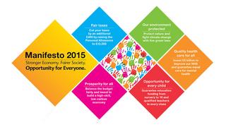 Manifesto cover