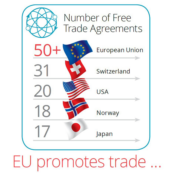 EU trade agreements (European Movement UK, South Bank House, London SE17SJ)