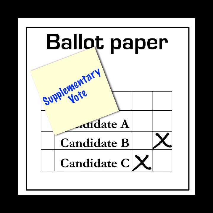 Supplementary Vote